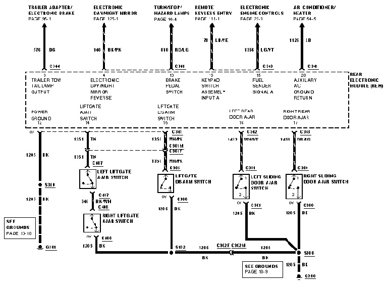 [ZHKZ_3066]  2001 Windstar Electrical Issues | Ford Forums | System Malfunction 2000 Ford Windstar Wiring Diagram Of And |  | Ford Forums