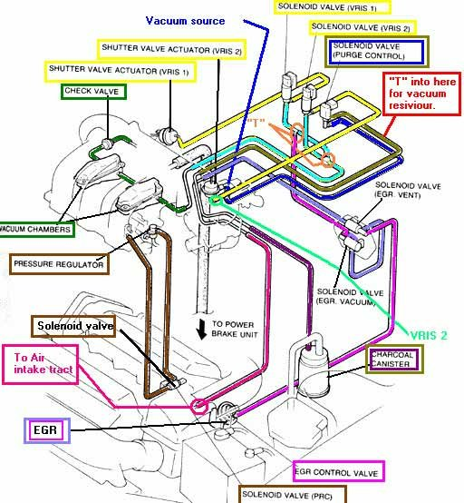 I need help with my 1994 mx-6( Ford probe GT engine), please!   Ford Forums   Spark Wire Diagram 1996 Ford Probe Gt      Ford Forums